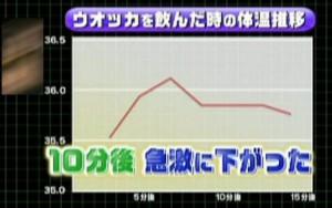 20151212221300